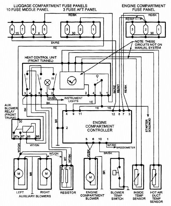 1984 Porsche 911 Carrera Fuse Diagram
