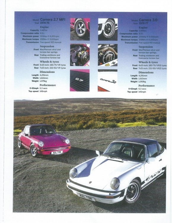 Carrera 3.0 vrs. 74-75 Euro Carrera from Total 911 magazine iss0006.jpg